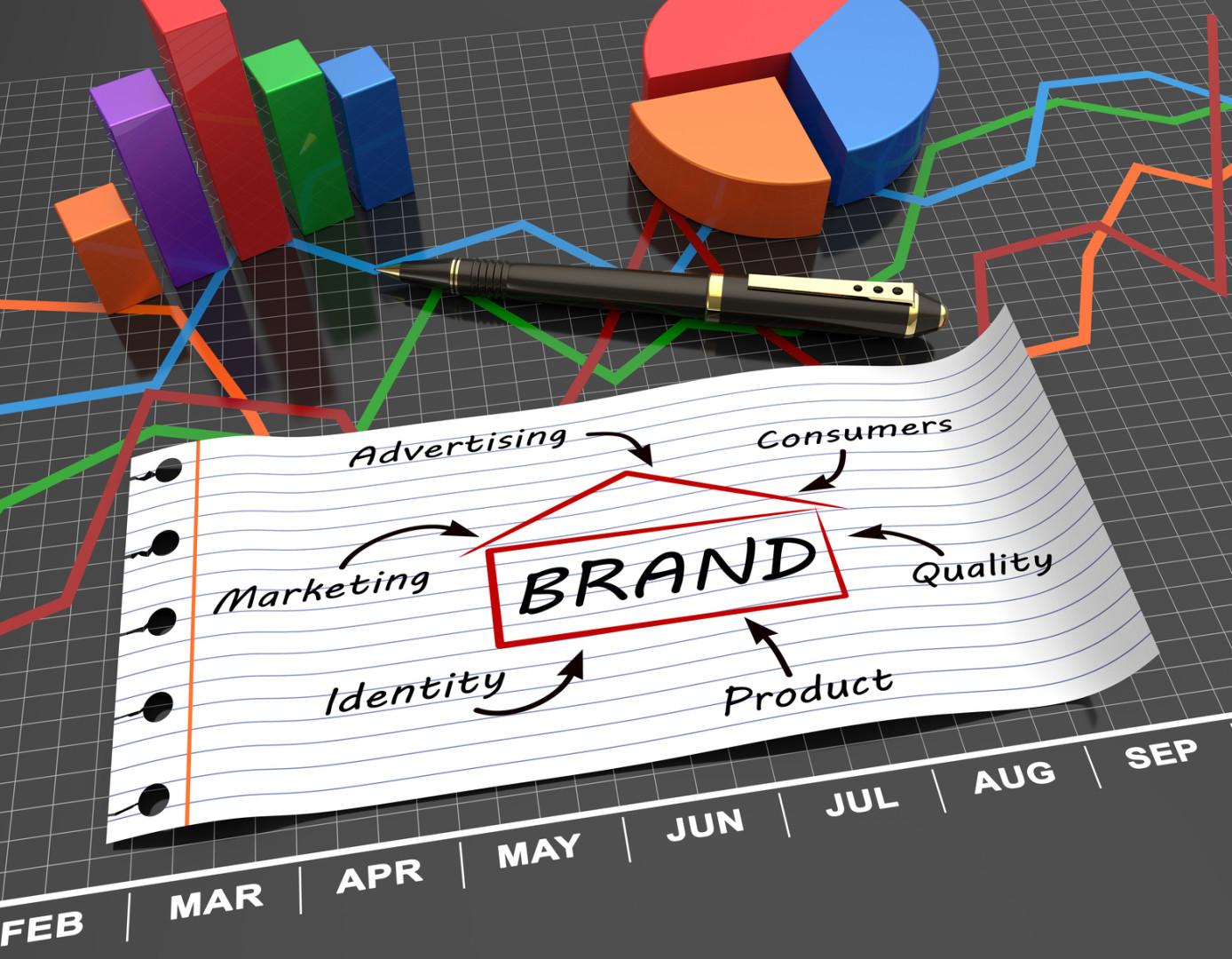 Prognozy dla marek - wydawców na 2014 rok marka mediarunwydawca