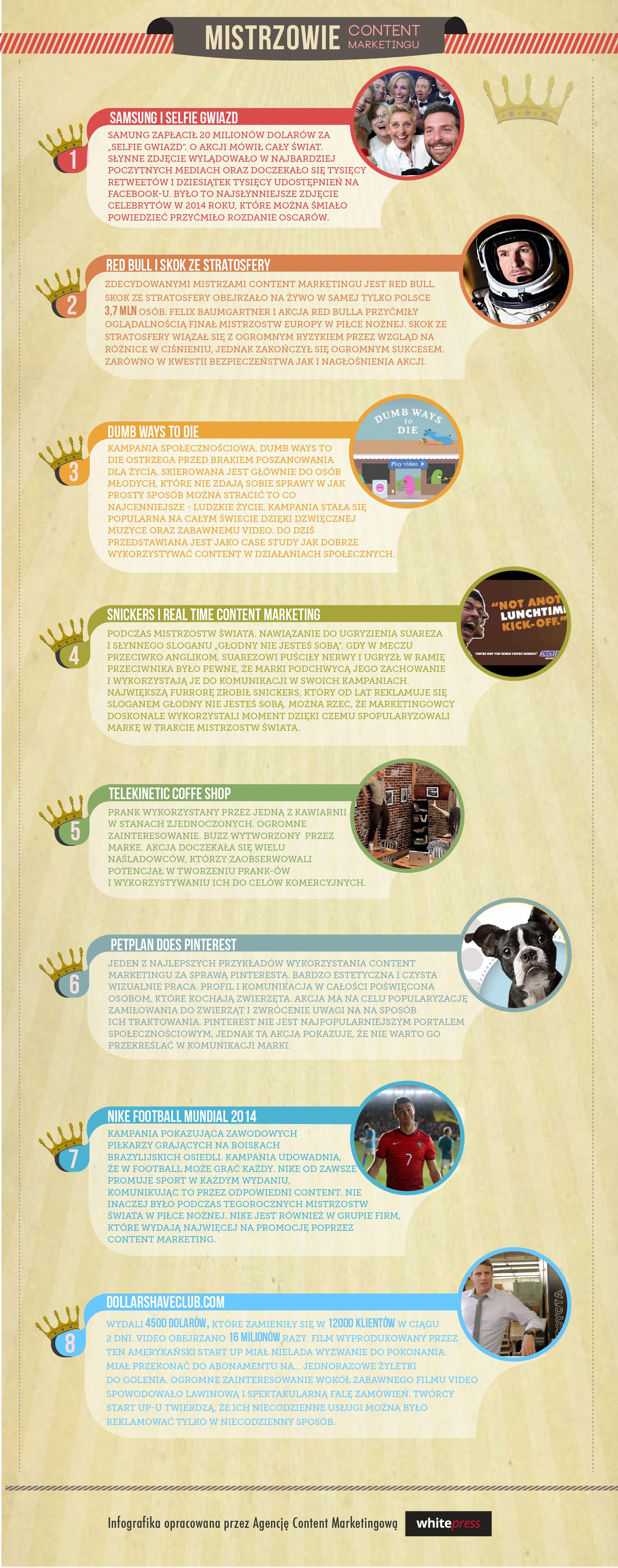 infografika mistrzowie content marketingu-01