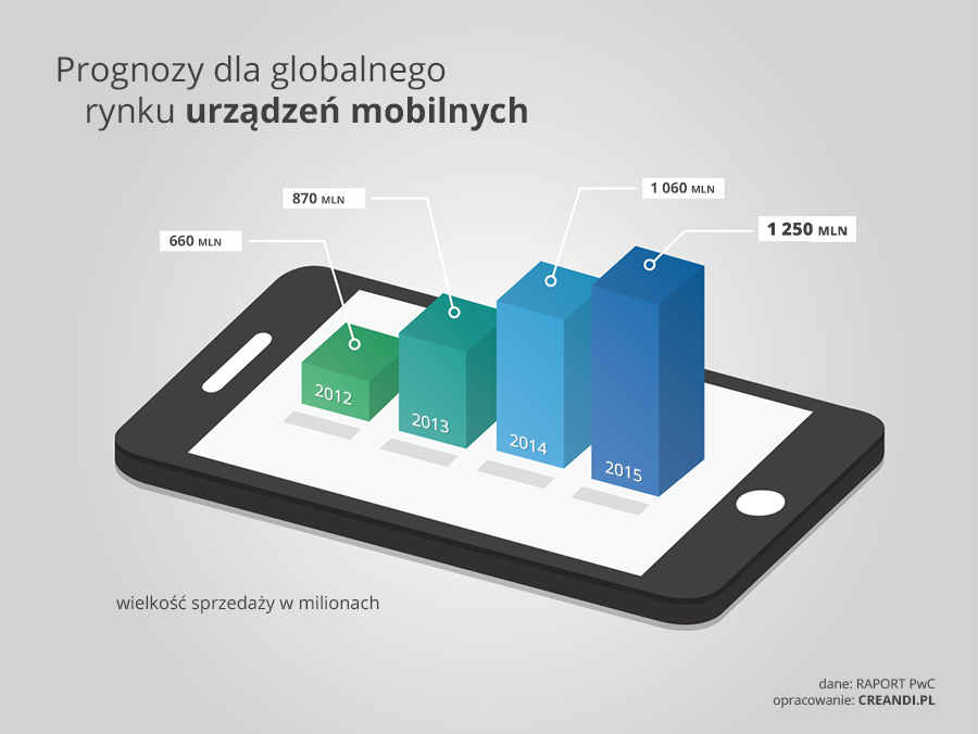 mediarun-com-infografika