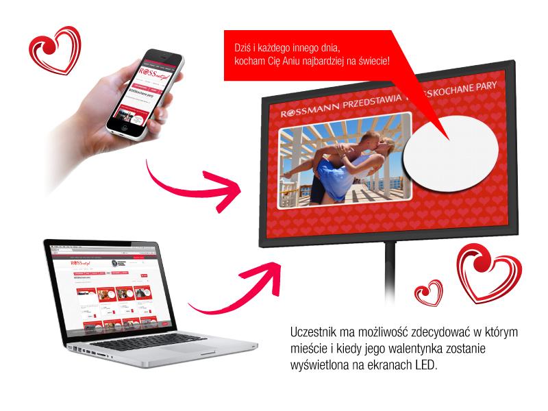 Rossmann z pierwszą w Polsce interaktywną kampanią na Walentynki DOOH mediarun com rossmann