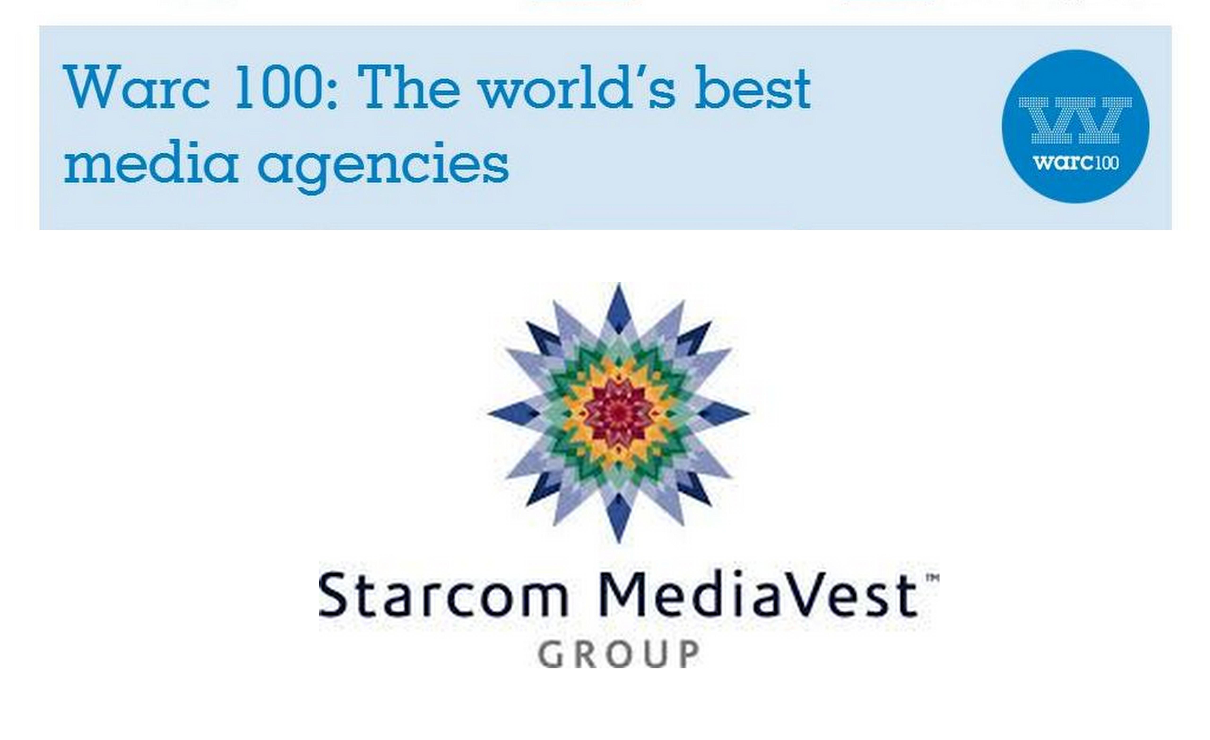 Polska Agencja wśród najlepszych na świecie Warc mediarun com smg
