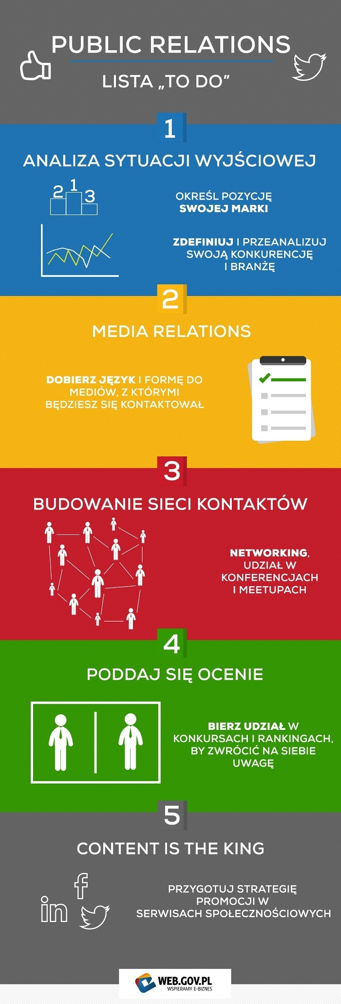 infografika-startup-mediarun-com
