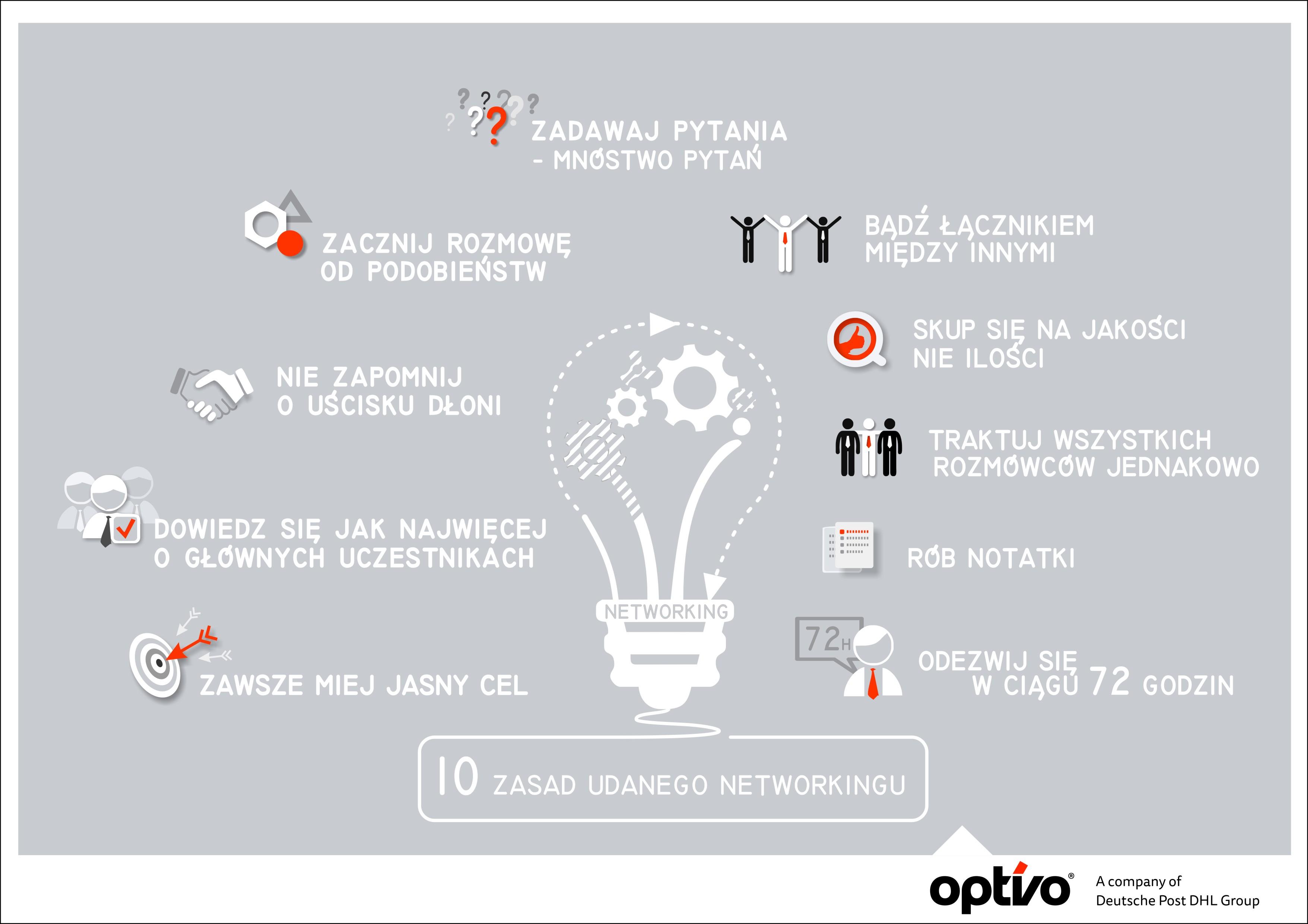 Networking_infografika_optivo