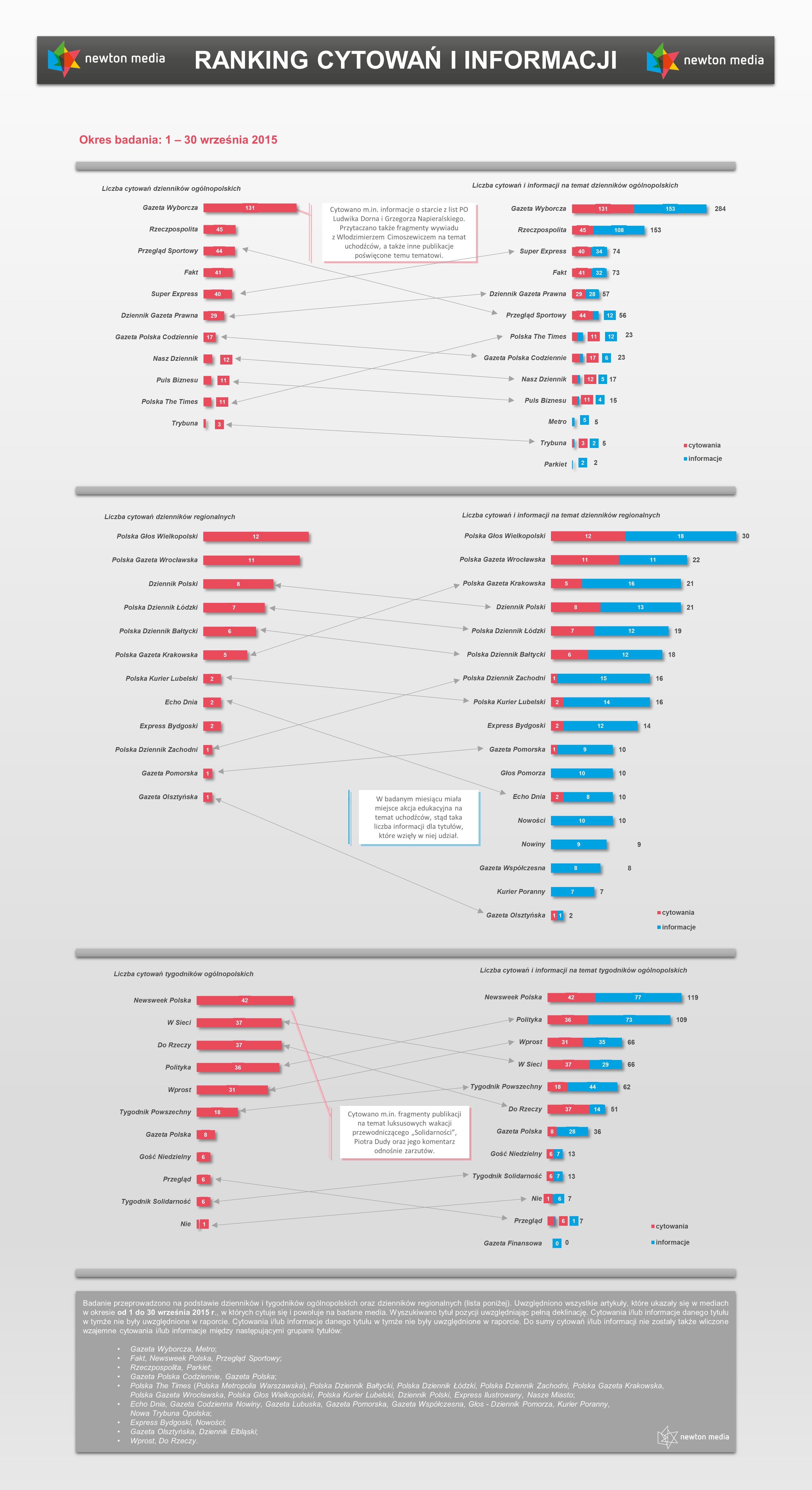 Ranking_092015_infogr