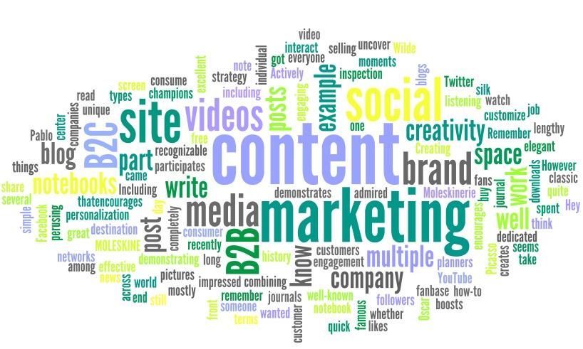 Co w content marketingu piszczy? Content marketing content marketing crop