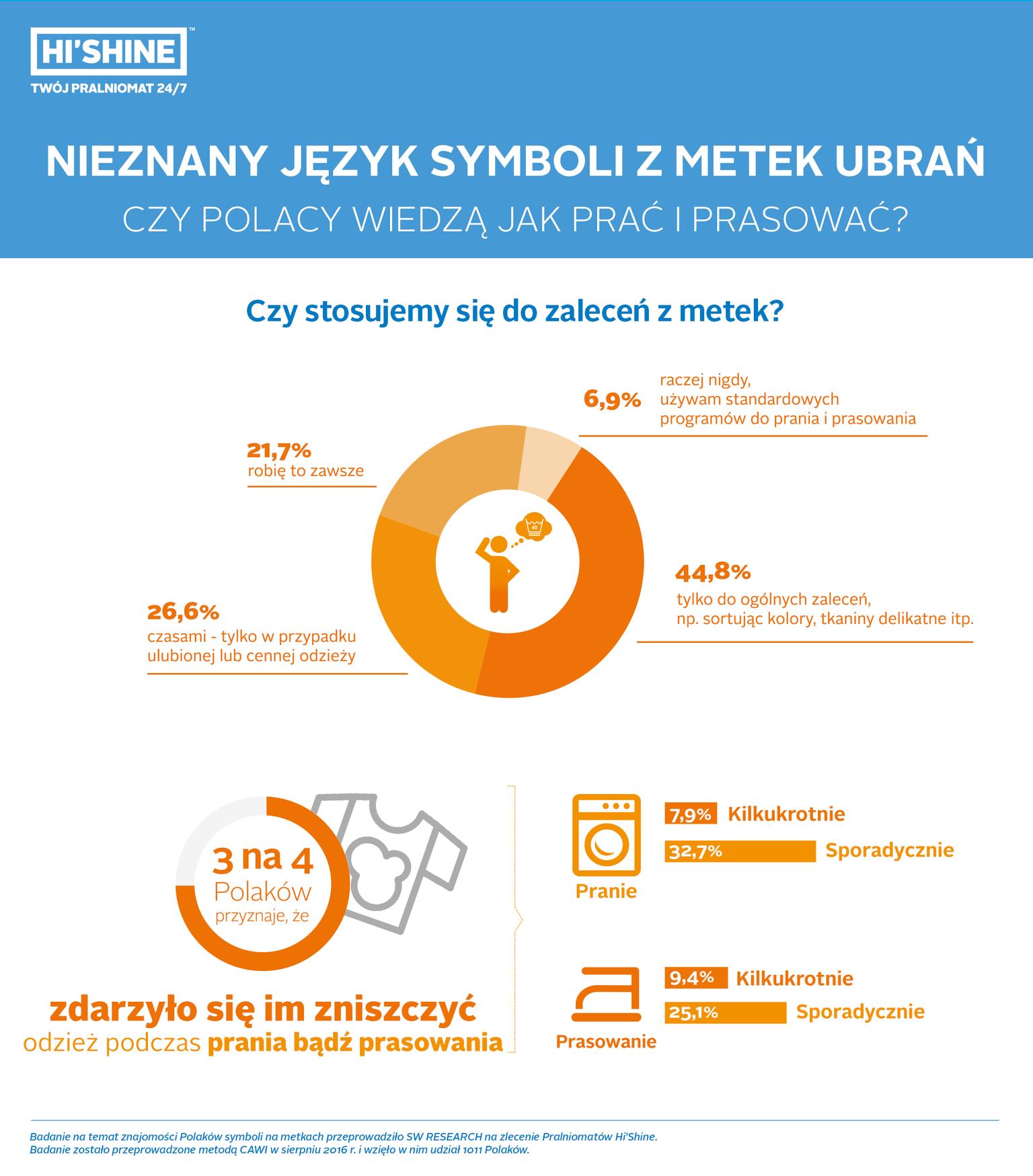 mediarun-pranie2