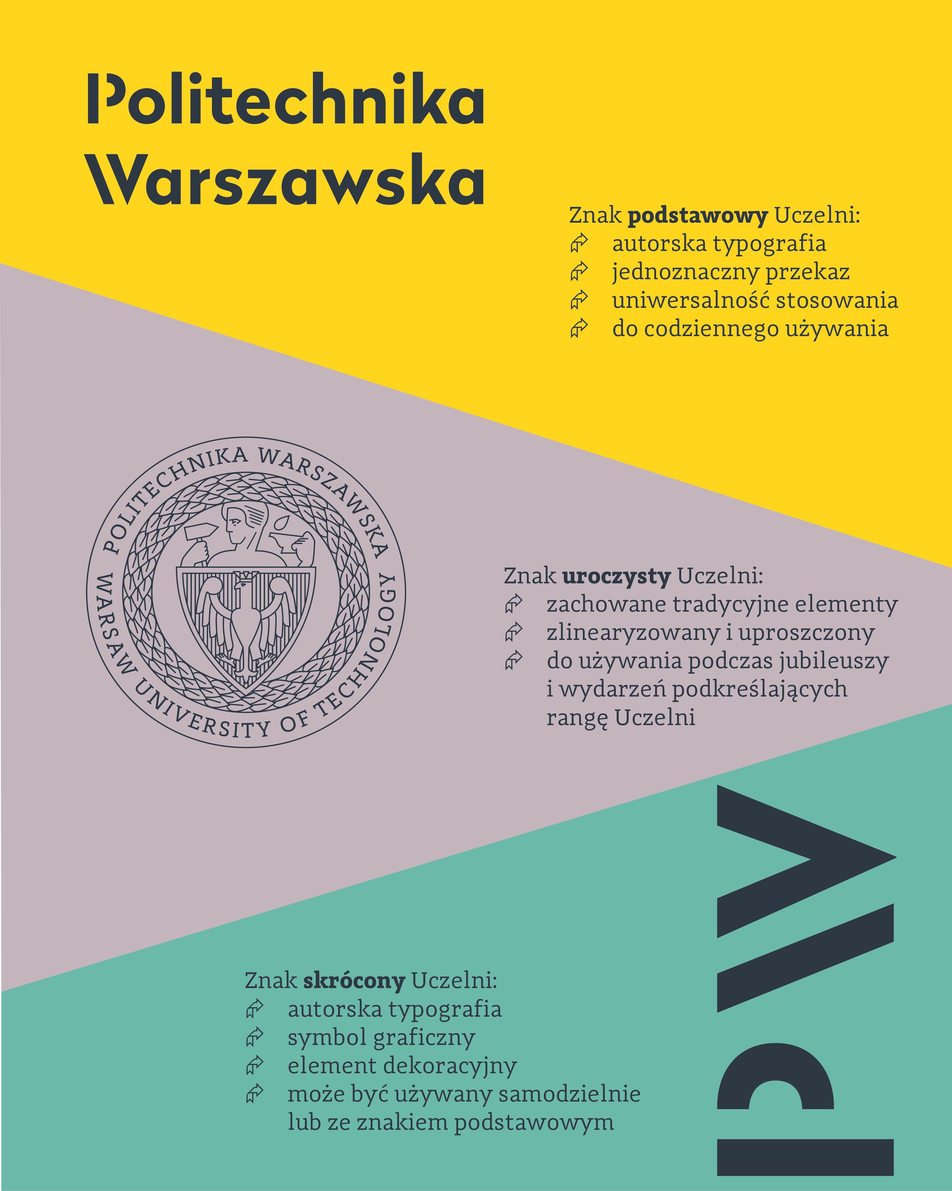 politechnika-infografika-mediarun