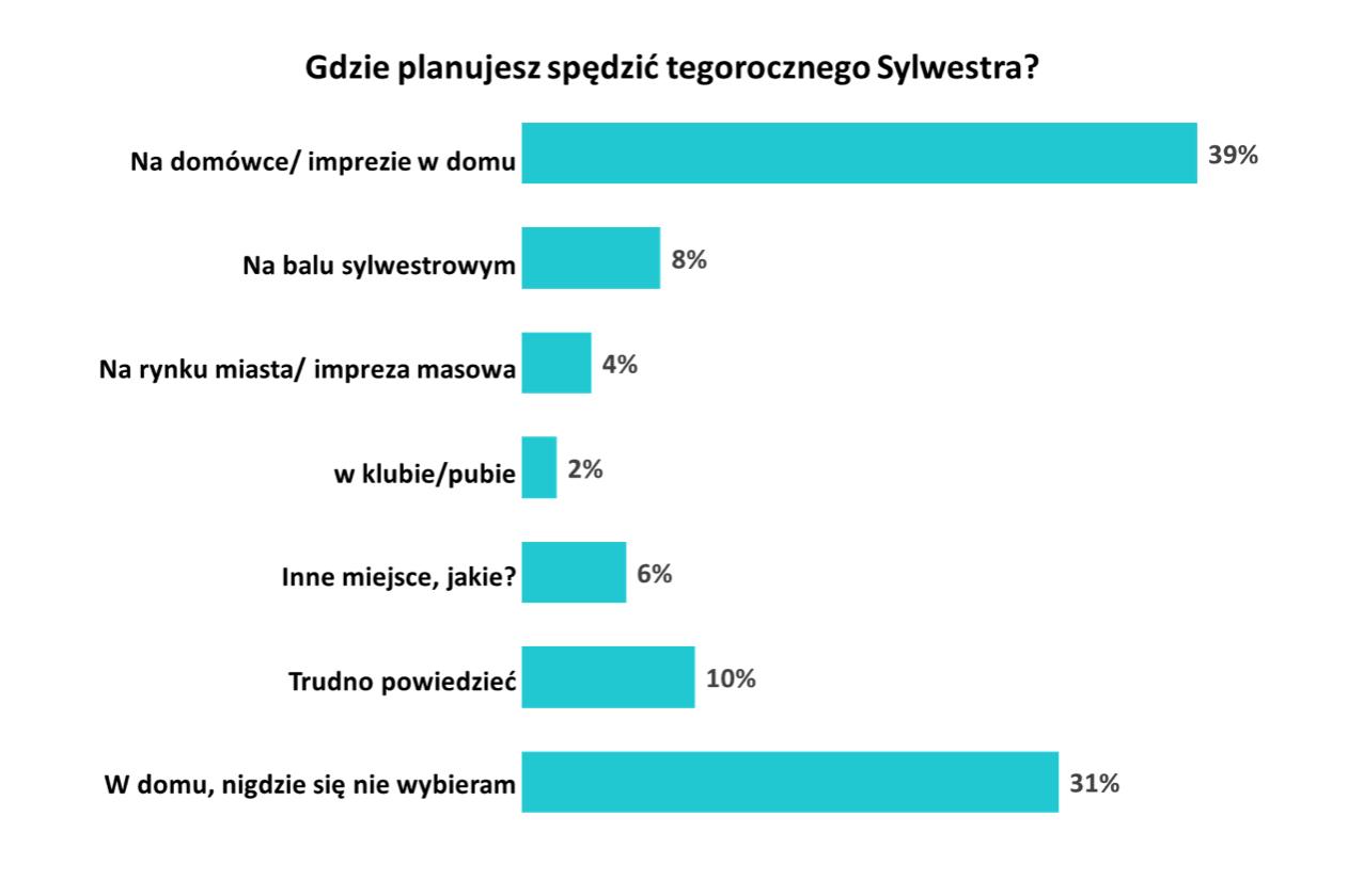 mediarun-sylwester-raport1