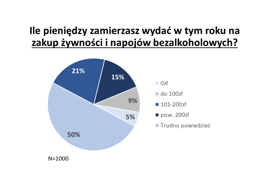 mediarun-sylwester-raport2