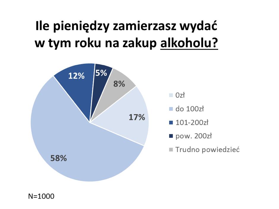 mediarun-sylwester-raport3