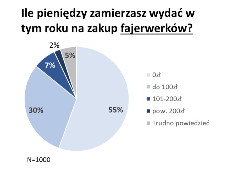 mediarun-sylwester-raport4
