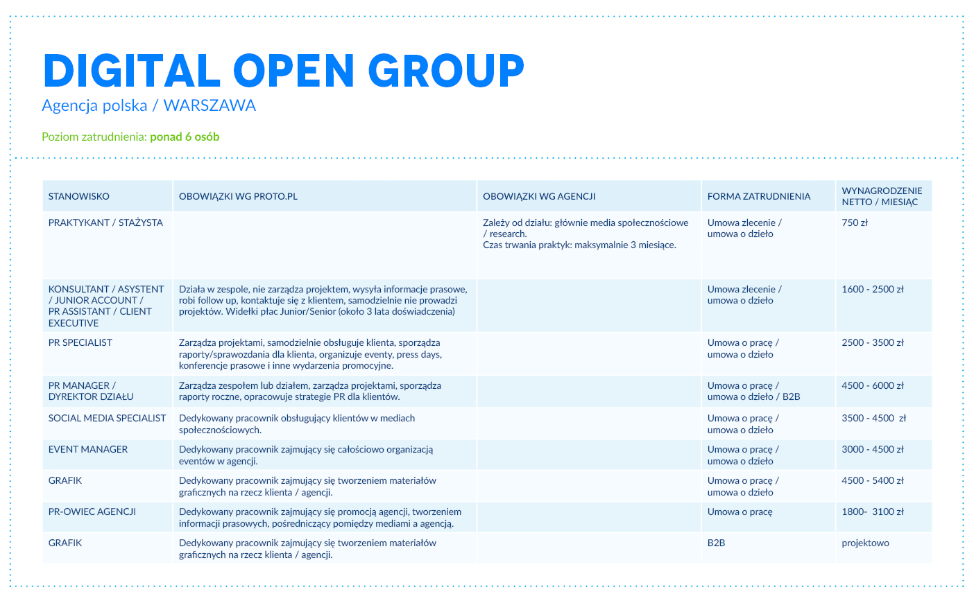 proto_tabele_agencje06_digital_opengroup
