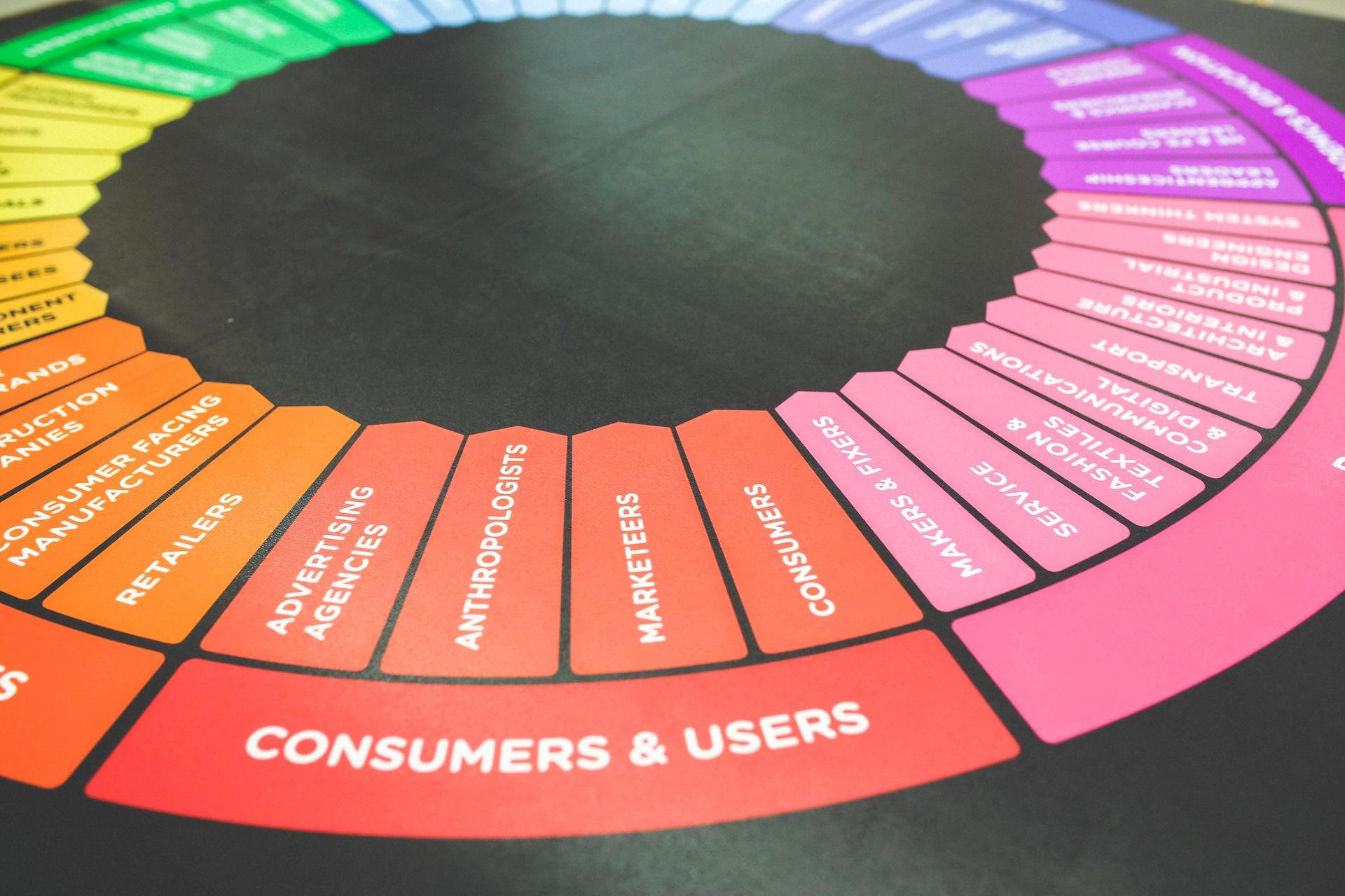 User Experience - klucz do stworzenia aplikacji idealnej? UX mediarun user expireince
