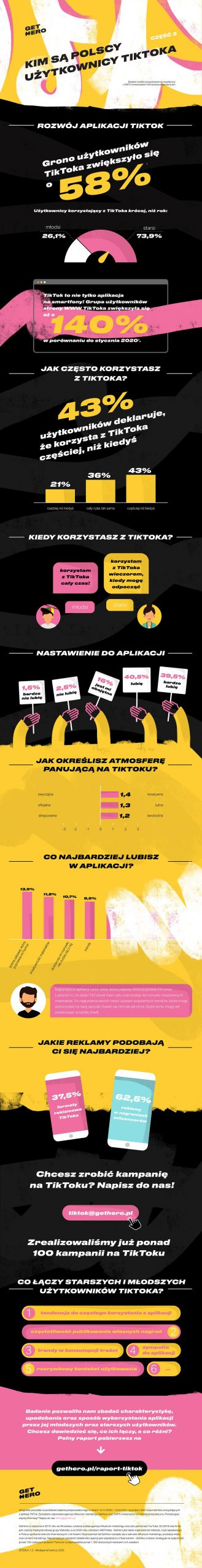 RAPORT: Polscy użytkownicy TikTok pod lupą! Raporty mediarun tiktok info scaled