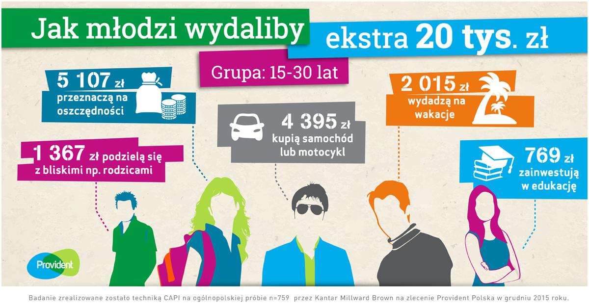 info_mlodzi_na_fb