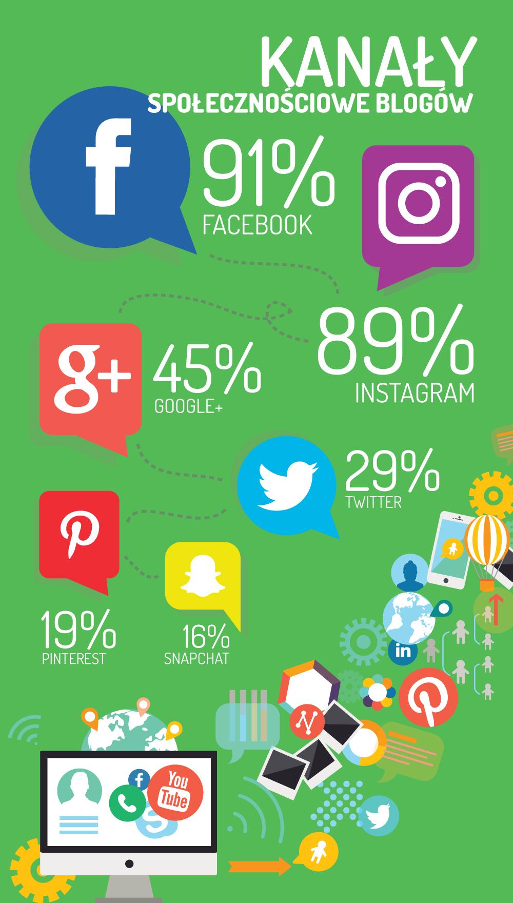 infografika_v3c
