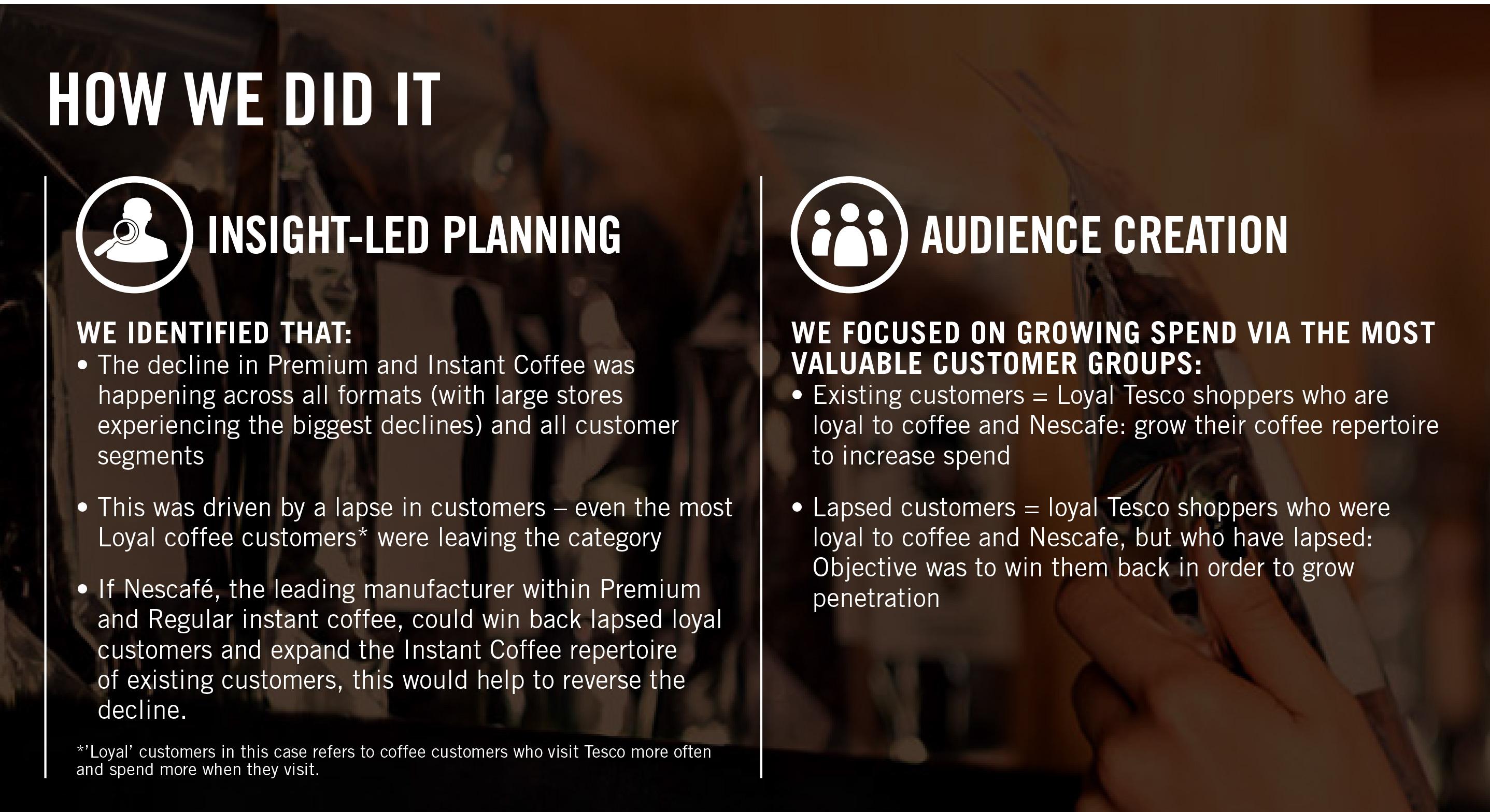CONNECT MEDIA: Pierwsze, mierzalne media w retailu już dostępne na rynku! [Case study] Connect Media Nescafe Tesco Infographic Fin slajd3 1
