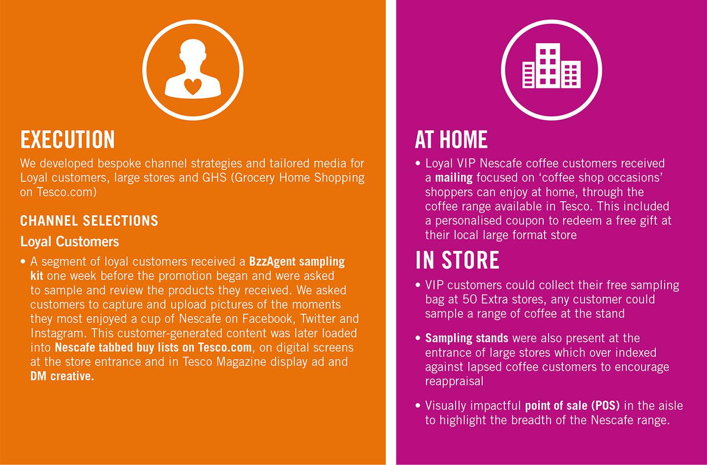 CONNECT MEDIA: Pierwsze, mierzalne media w retailu już dostępne na rynku! [Case study] Connect Media Nescafe Tesco Infographic Fin slajd4