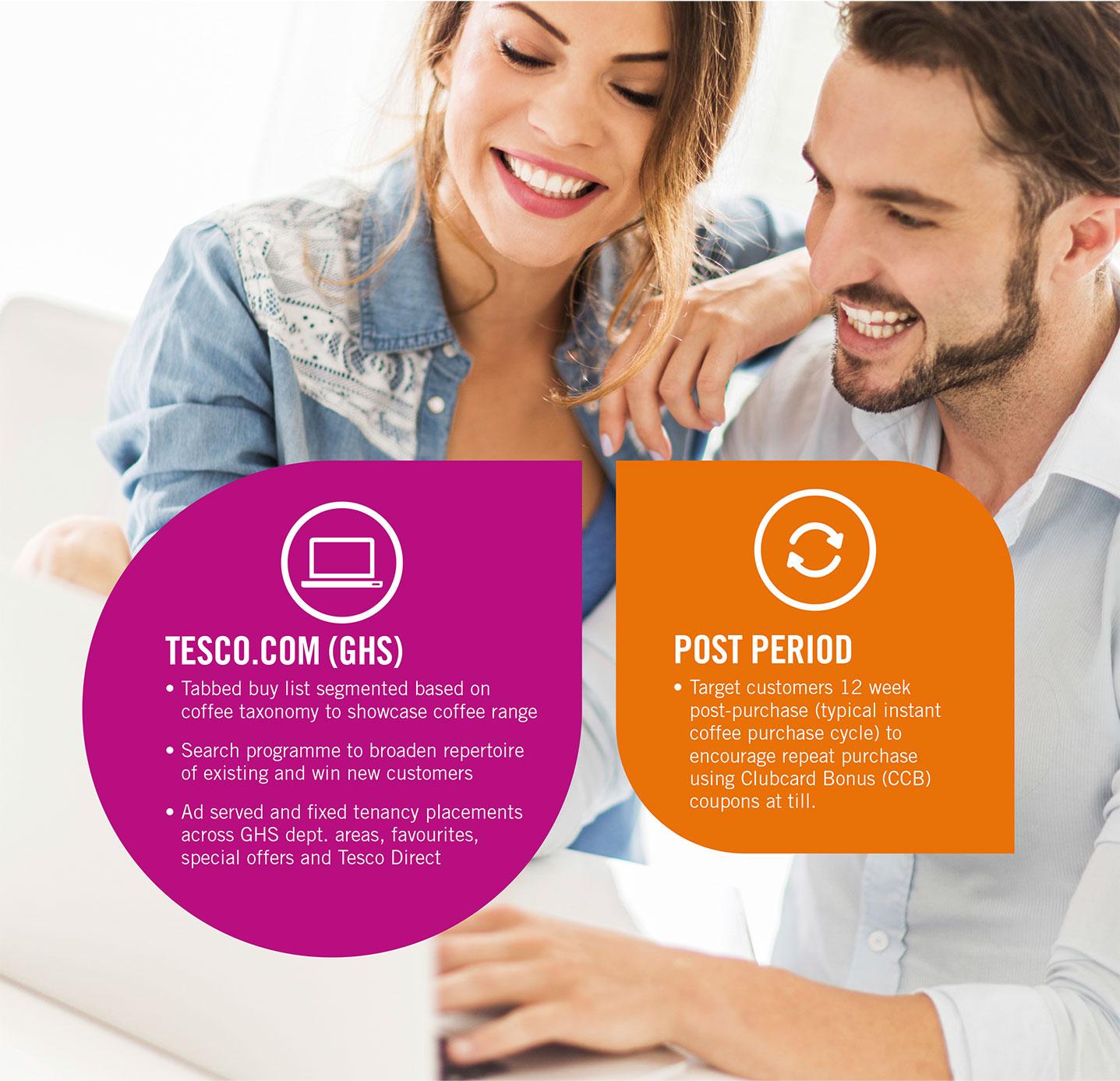 CONNECT MEDIA: Pierwsze, mierzalne media w retailu już dostępne na rynku! [Case study] Connect Media Nescafe Tesco Infographic Fin slajdmniej5