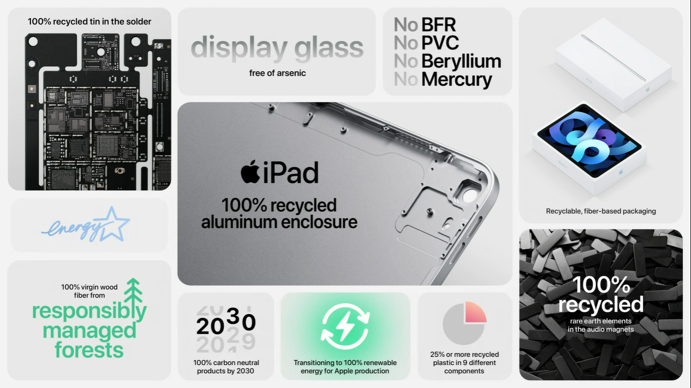 """Apple - 9 premier i nowości sygnowanych hasłem """"Time Flies"""" Apple proeko"""